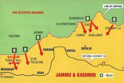 Martyrs of Kargil war from Uttar Pradesh - Jatland Wiki