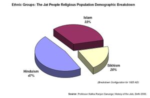 Jat Belt - Jatland Wiki