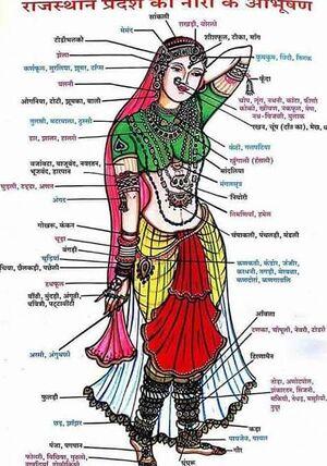 Jat costumes