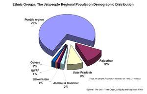 Jats - Jatland Wiki
